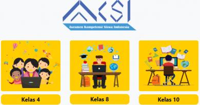 Aplikasi Membaca Digital – AKSI